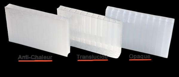 Plaques de polycarbonate